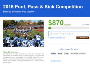 2016 RBPW Punt, Pass, Kick Competition